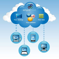 Cloud-Computing-Work