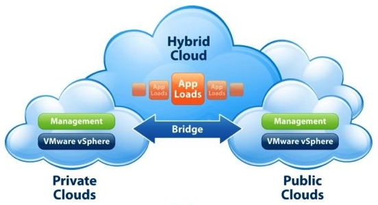 Cloud-Computing-2-Web-1
