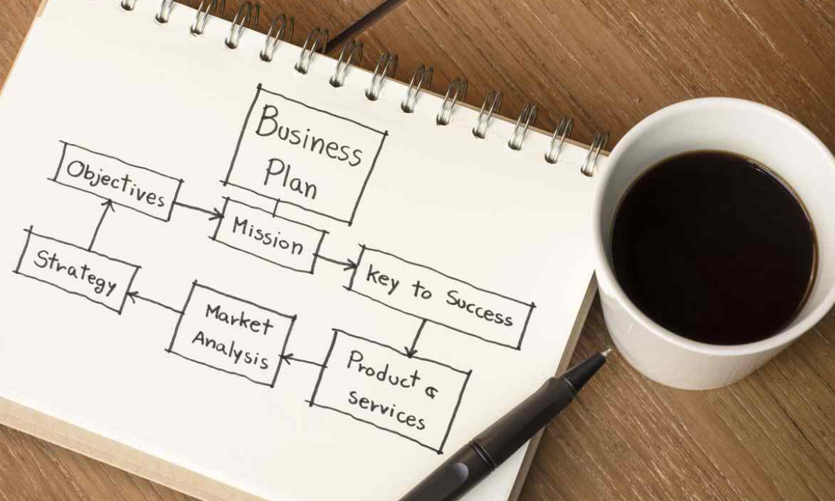 Image Showing the step by step plan for a business.